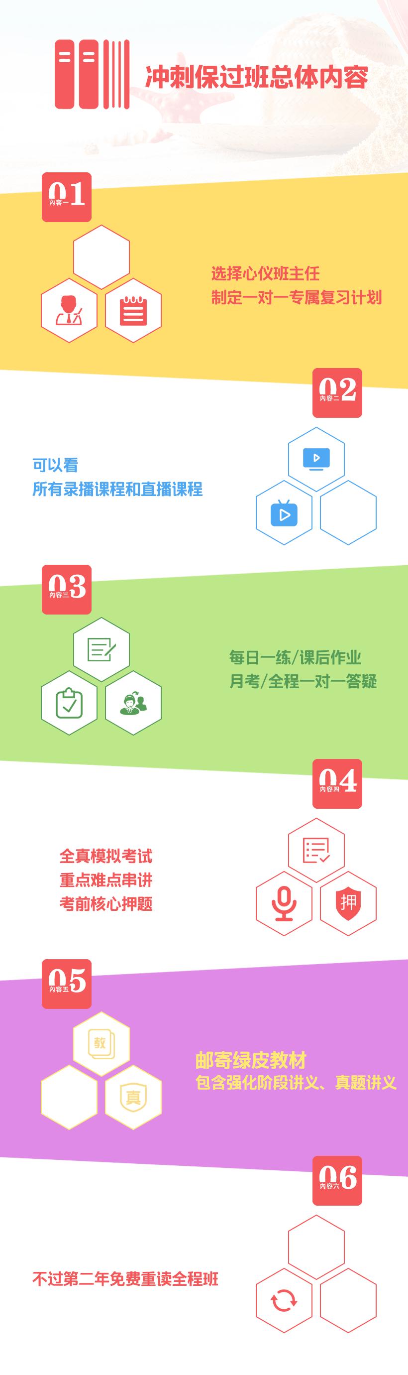 网校课程详情页 .png